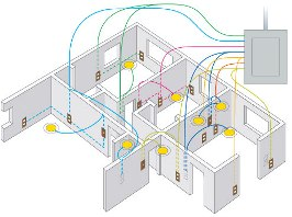 custom electric plumbing inc plumber and electrician service rh customelectricnc com electrical wiring service parsippany nj electric wiring services